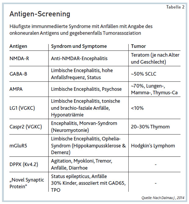 antige_screening